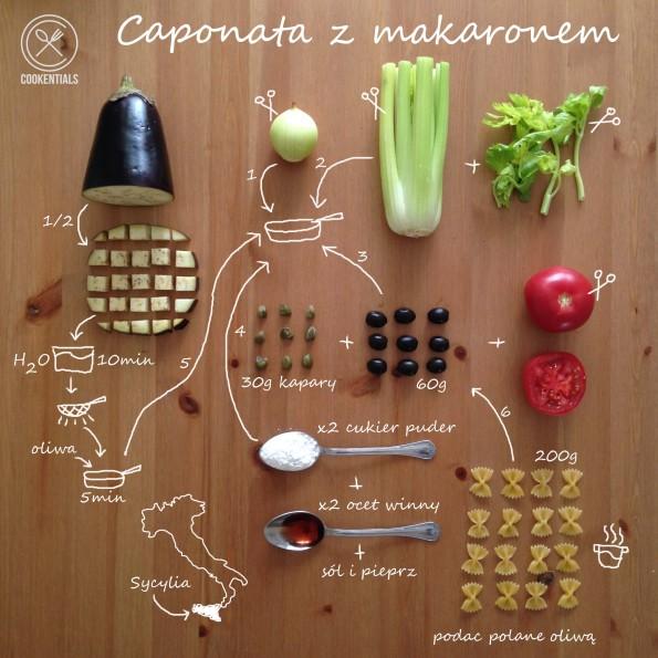 przepis na włoski makaron