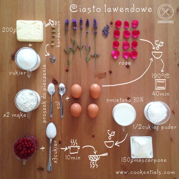 przepis na ciasto lawendowe