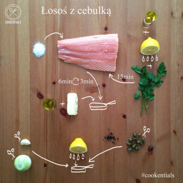 łosoś z cebulką
