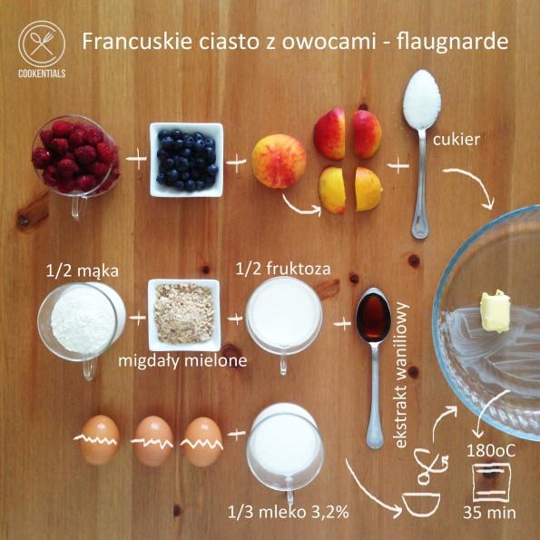 przepis na ciasto owocowe