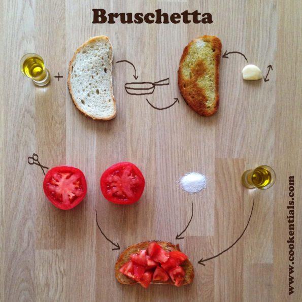 przepis bruschetta