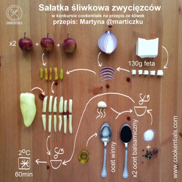 sałatka śliwkowa (2)