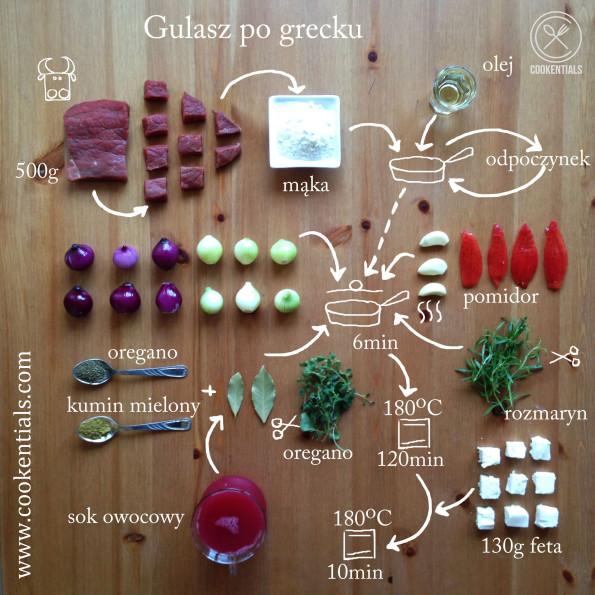 11_gulasz po grecku