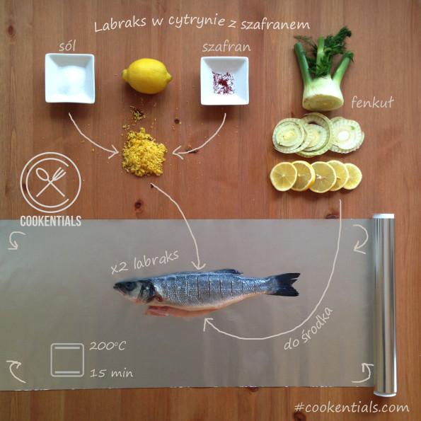 GR ryba z cytryna i szafranem01