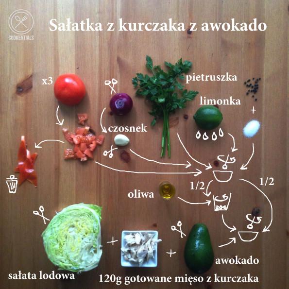 sałatka z awokado3